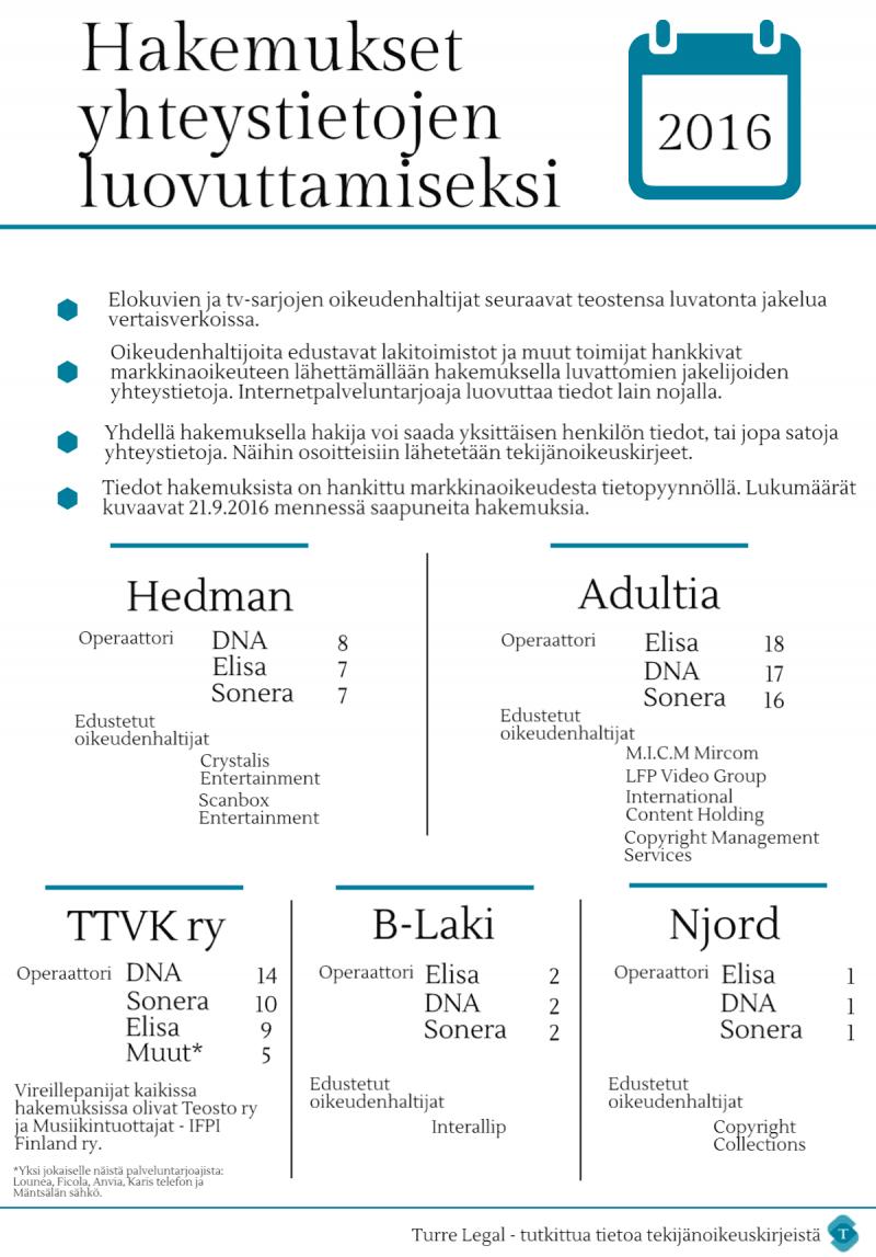 infografiikka-11-v4