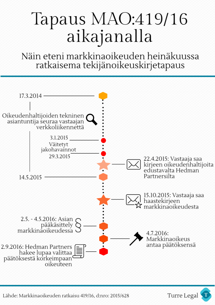 infografiikka-3-v4